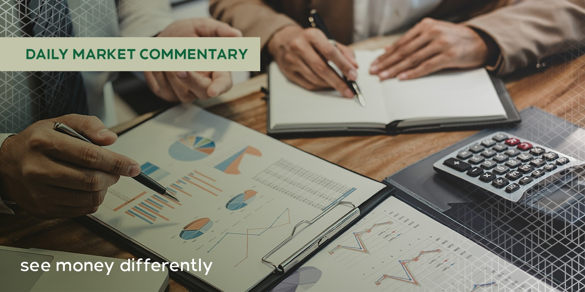 Daily Market Commentary: 21 May 2020